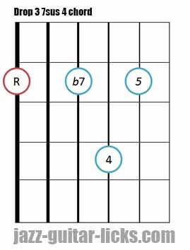 Drop 3 7sus 4 guitar chord shape