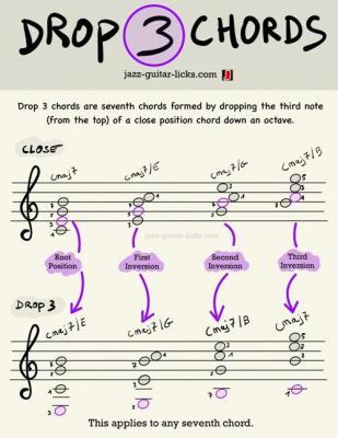 Drop 3 chords mini