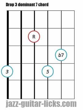 Drop 3 dominant 7 chord 2
