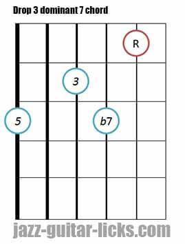 Drop 3 dominant 7 chord 4