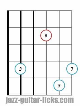 Drop 3 major 7 guitar chord 3 1