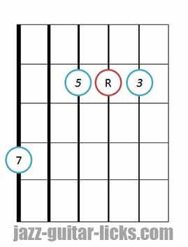 Drop 3 major 7 guitar chord