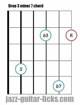 Drop 3 minor 7 guitar chord 8