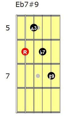 Eb7#9 guitar chord