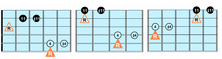 Eleventh compound intervals on guitar