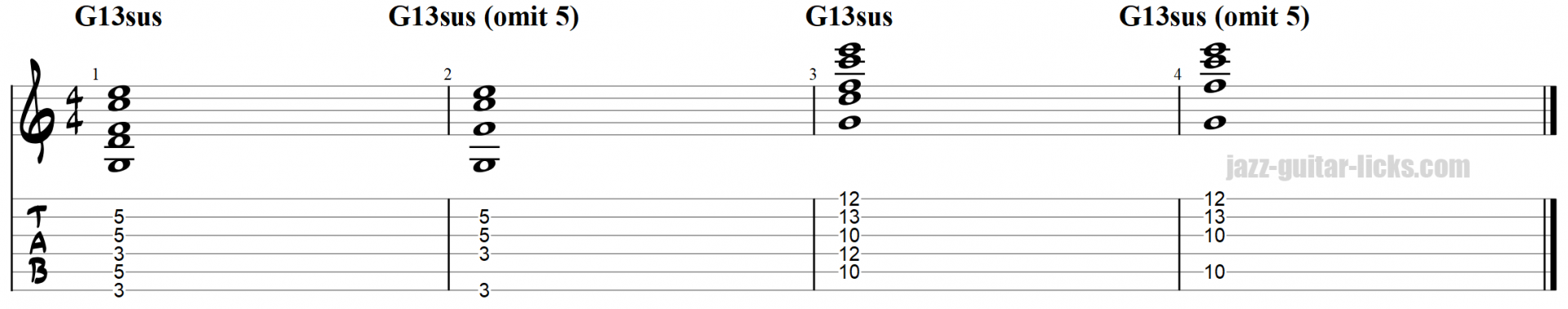 7sus13 chords on guitar