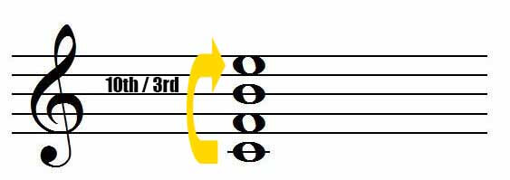 Fourth chord 4 notes