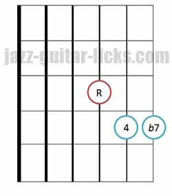 Fourth chord guitar form bass on 3rd string