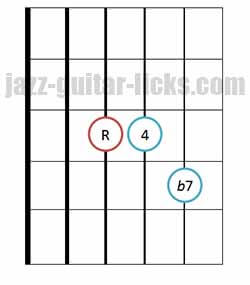 Fourth chord guitar shape bass on 4th string
