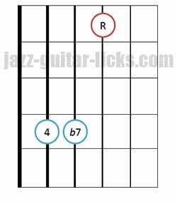 Fourth chord guitar position bass on 5th string 2