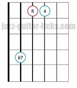 Fourth chord guitar position bass on 5th string 3