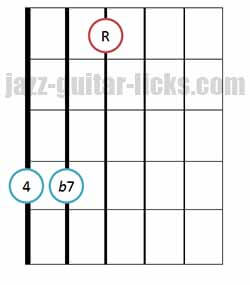 Fourth chord guitar diagram bass on 6 string 2