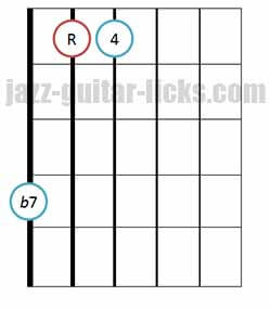 Fourth chord guitar diagram bass on 6 string 3