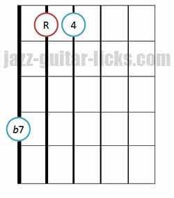Fourth chord guitar diagram bass on 6 string 3