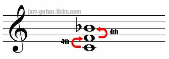 Fourth chord