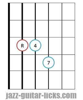 Fourths chord guitar diagram 2