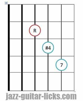 Fourths chord guitar shape 2