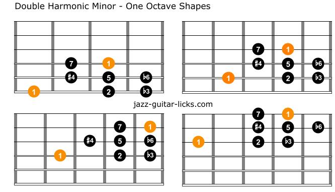 Gipsy minor guitar 1