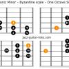 Gipsy minor guitar