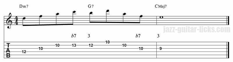 Guide tones lick 3 ii v i