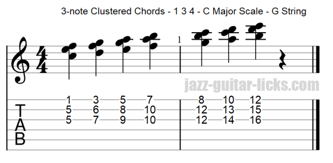 Guitar chord clusters 1 3 4 within the major scale g string