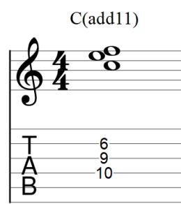Guitar chord clusters 1