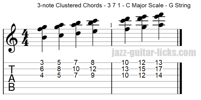 Guitar chord clusters 3 7 1 within the major scale g string