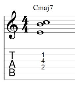 Guitar chord clusters 3