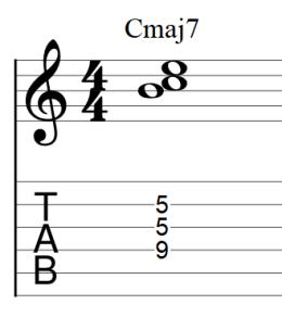 Guitar chord clusters 4
