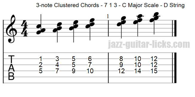 Guitar chord clusters 7 1 3 within the major scale d string