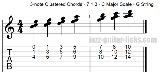Guitar chord clusters 7 1 3 within the major scale g string