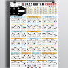Guitar chords poster chart