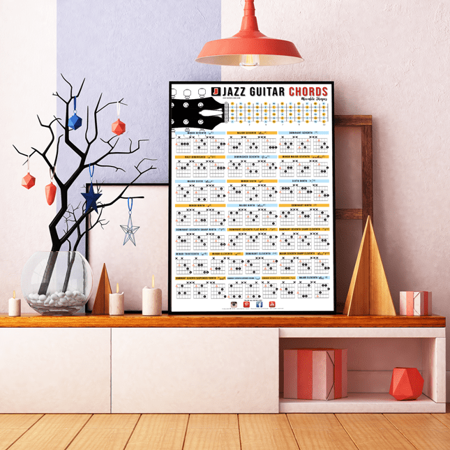 jazz guitar chords poster reference chart
