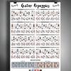 Guitar poster arpeggio shapes