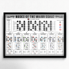 Guitar poster modes of the major scale