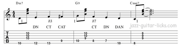 Guitar walking bass line exercise complete bass lines 1