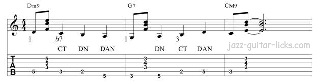 Guitar walking bass line exercise complete bass lines 2