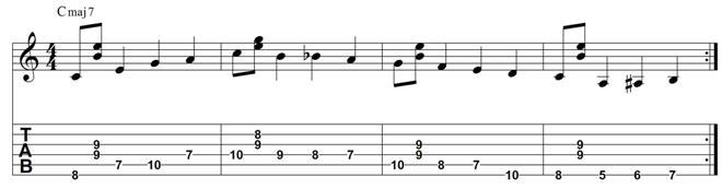 Guitar walking bass pattern long line cmaj7