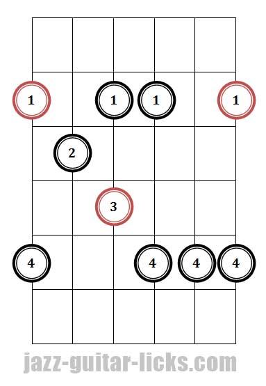 Half diminished guitar arpeggio pattern 1 fingering
