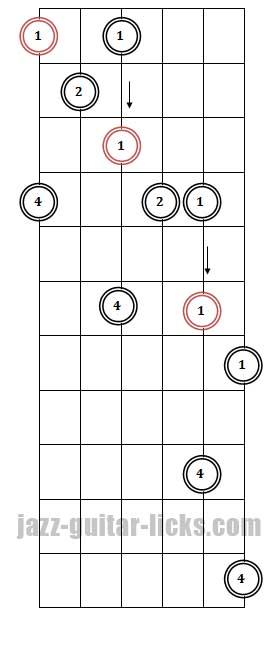 Half diminished guitar arpeggio pattern 3 fingering