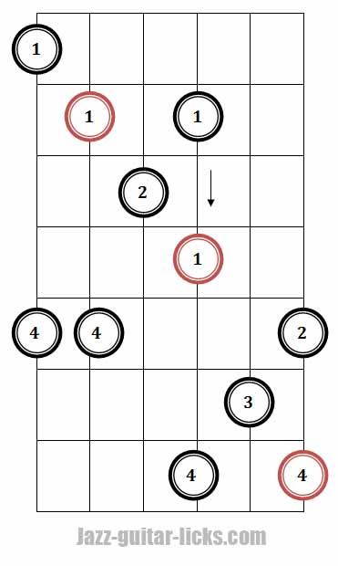 Half diminished guitar arpeggio pattern 4 fingering 1