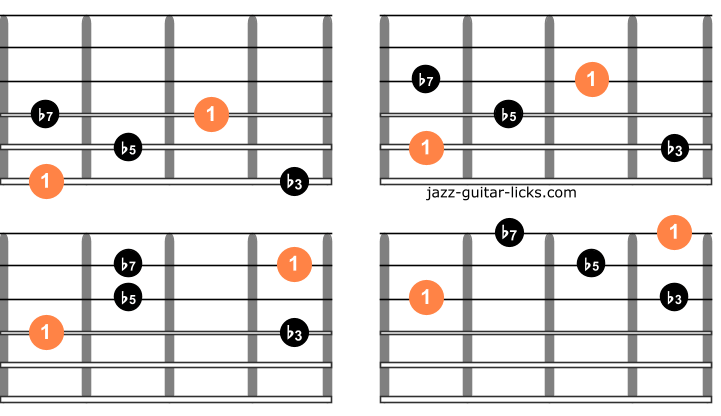 Half diminished guitar arpeggios one octave shapes