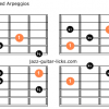 Half diminished guitar arpeggios one octave