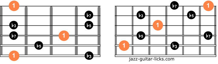 Half diminished guitar arpeggios two octave charts