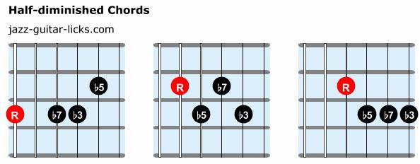 Half diminished guitar chords