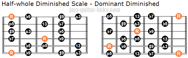 Half whole dominant diminished scale two octave shapes