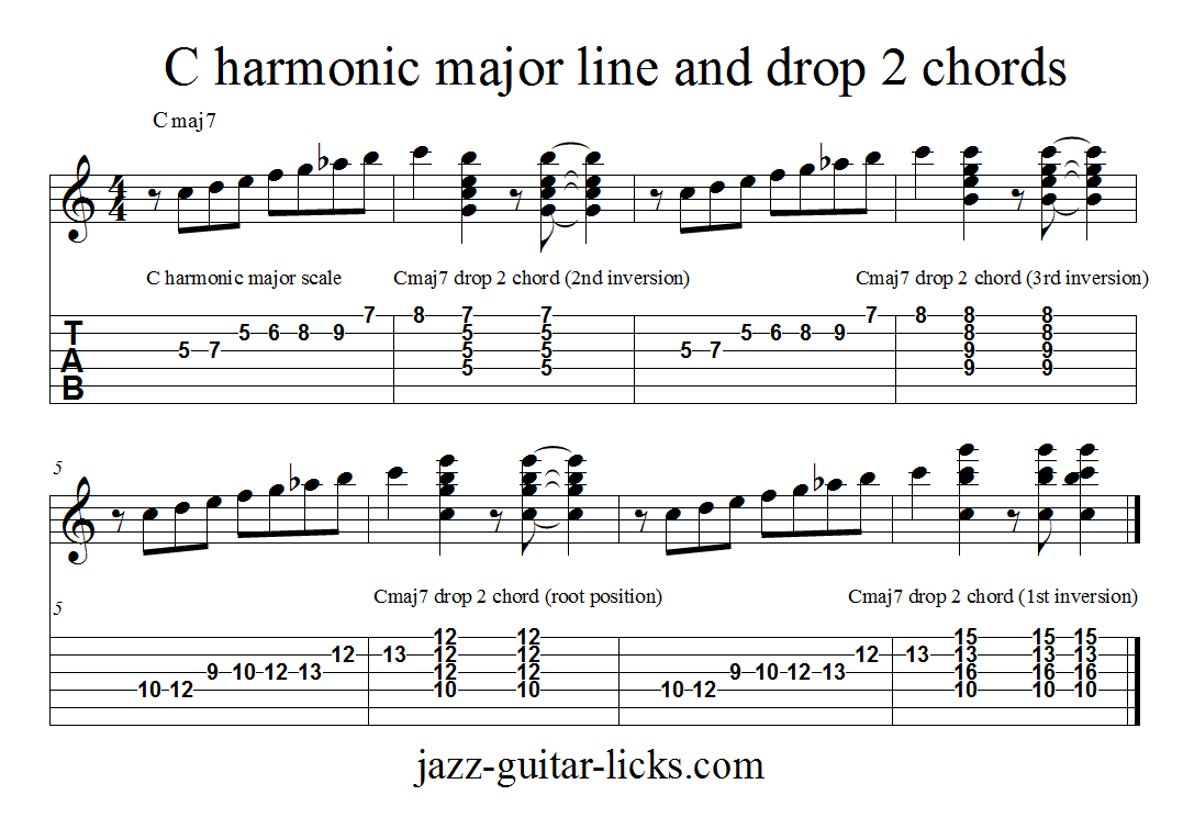 Harmonic major line and chords