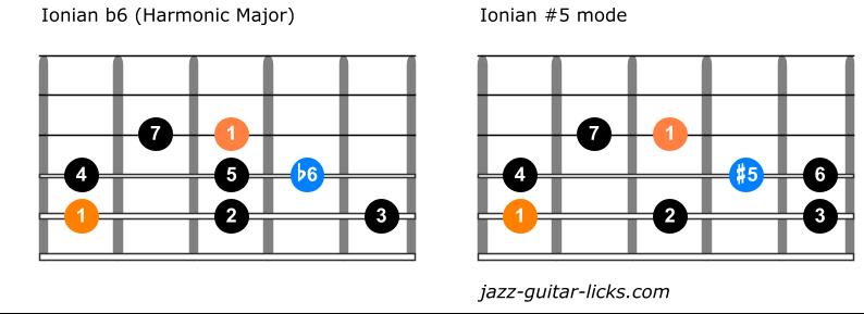 Harmonic major scale vs ionian augmented 5