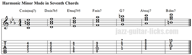 Harmonic minor mode harmonization