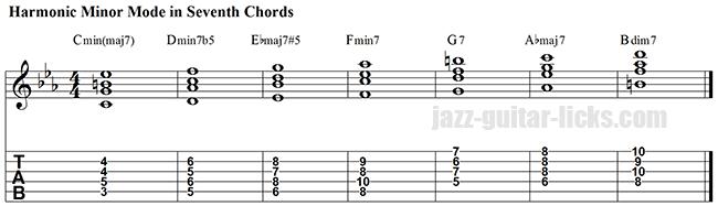 Harmonic minor mode harmonization